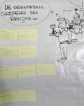 paper-board-interculturel-3