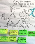 paperboard-project_management-steering