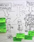 paperboard-project_management-actors