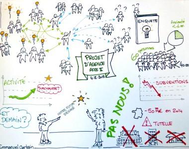 seminaire-valeurs-futur